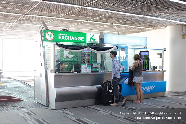 Banks & Currency Exchange